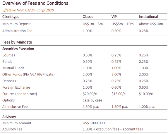 fees 1.png