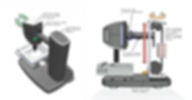 Caliber RS-G4 Motion Study