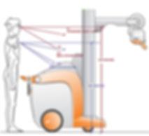 Carestream Human Factors Evaluation