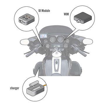 Harley Radio Use Case