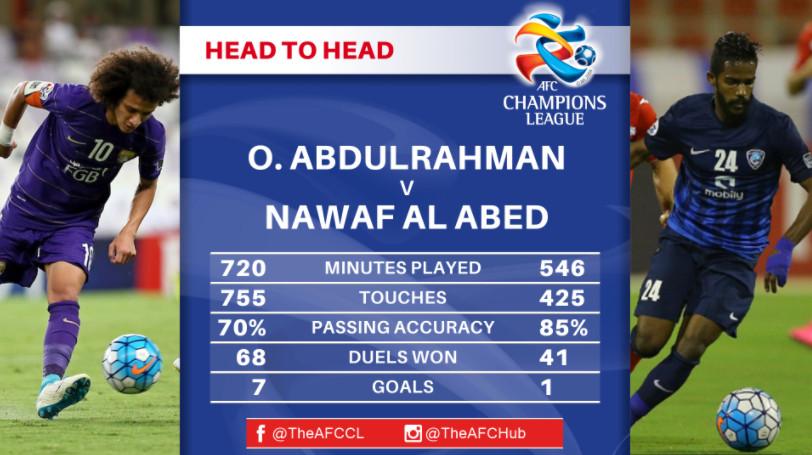 AFC Champions League Quarter-final