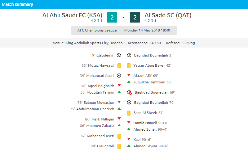 AFC Champions League 2018 Round of 16 2nd Leg, Al Ahli KSA vs Al Sadd