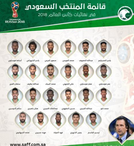 FIFA World Cup 2018 Russia, Saudi Arabia National Team