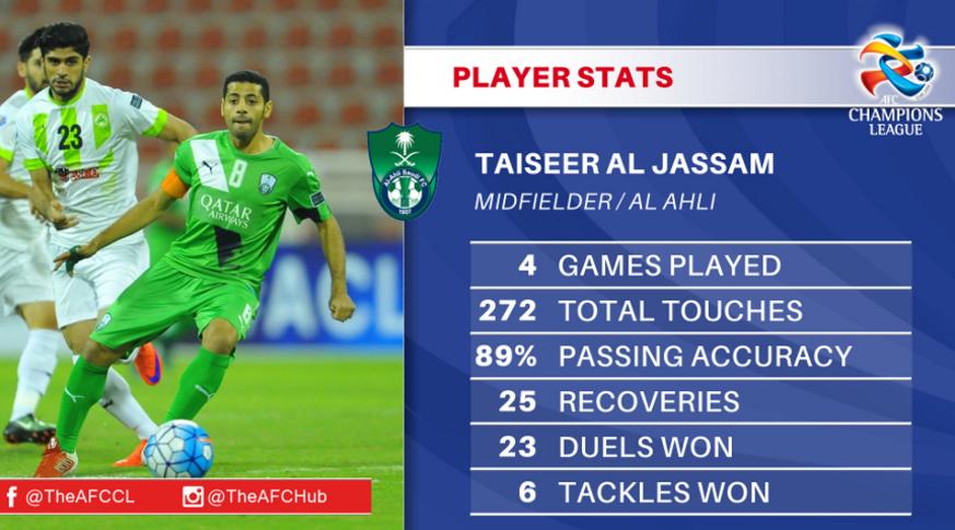 AFC Champions League - Al Ahli KSA