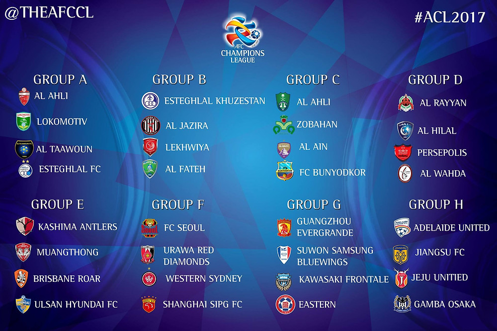 AFC Champions League Group Stage