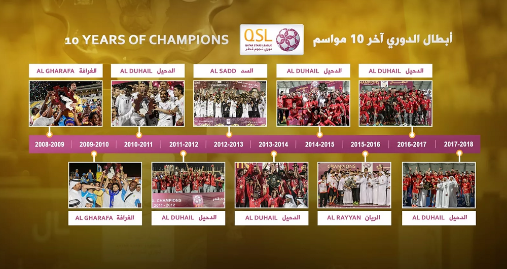 Qatar Stars League, Qatar Football news, QSL