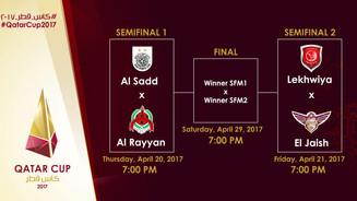 Top 4 in Qatar Stars League set for Qatar Cup showdown
