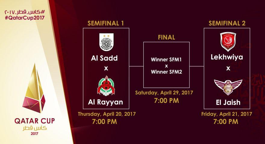 #QatarCup2017