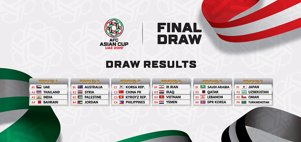 AFC Asian Cup UAE 2019, Final draw results
