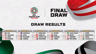 Final Draw sets the stage for thrilling contests in UAE 2019