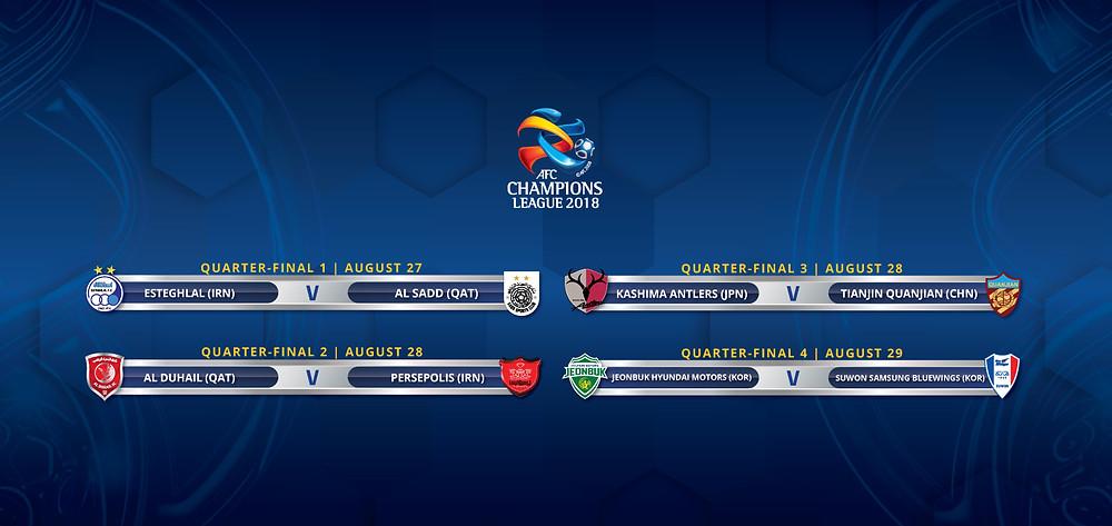 AFC Champions League 2018- Quarter-final matches, ACL2018