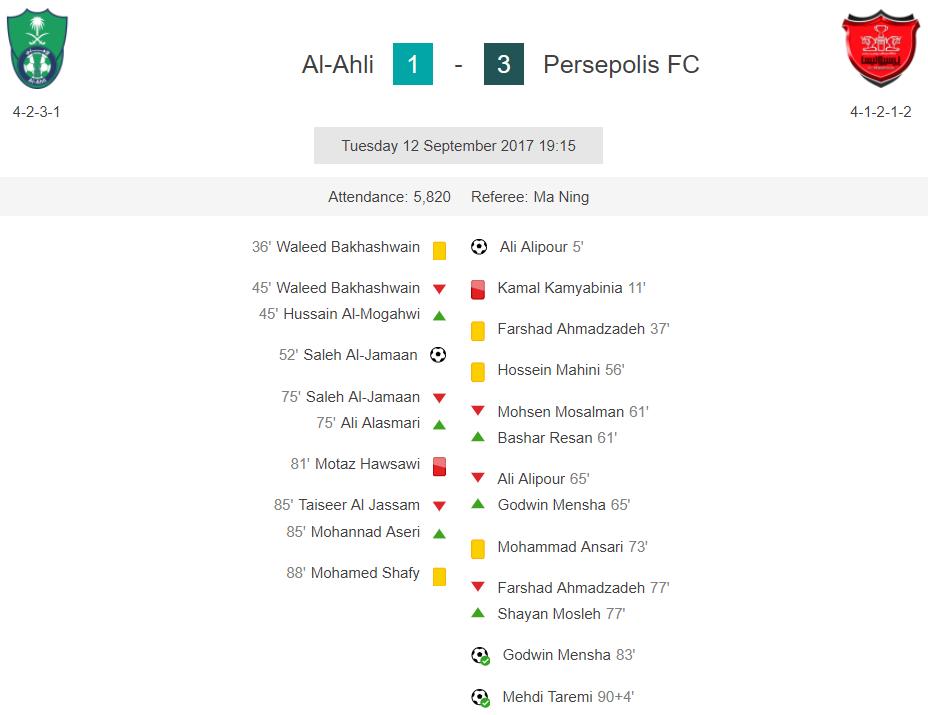 AFC Champions League Quarter-finals second-leg Persepolis vs Al Ahli KSA
