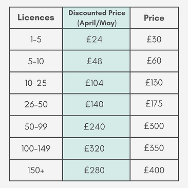 eLearning pricing.png