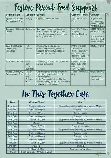 Cafe & Food Support A4 Flyer.png
