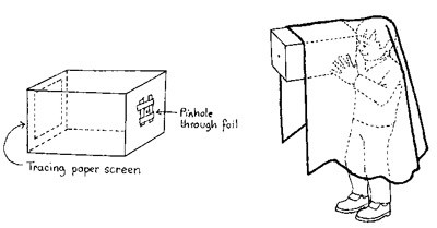 Home made Camera Obscura
