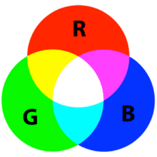 COLOUR THEORY. RGB or CMYK