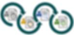 Circuit-de-validation-de-document3.png