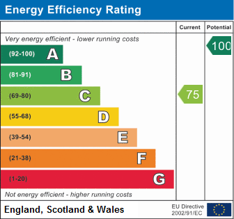 Energy Efficient New Homes in Leeds, Yorkshire.