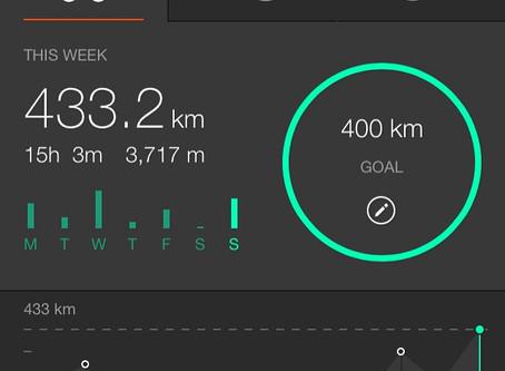 Massive week on the bike