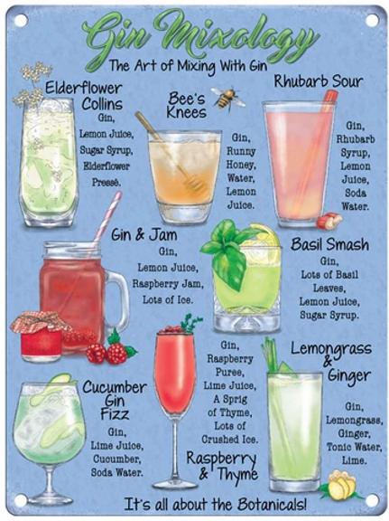 Gin Mixology Sign