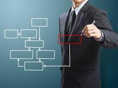 Créer un CSP Paie : Mode d'emploi (3/3)