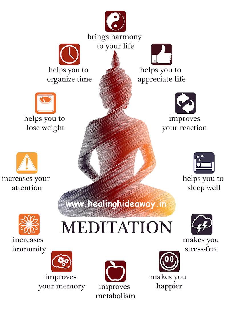 Guided Meditation and Meditation Benefits