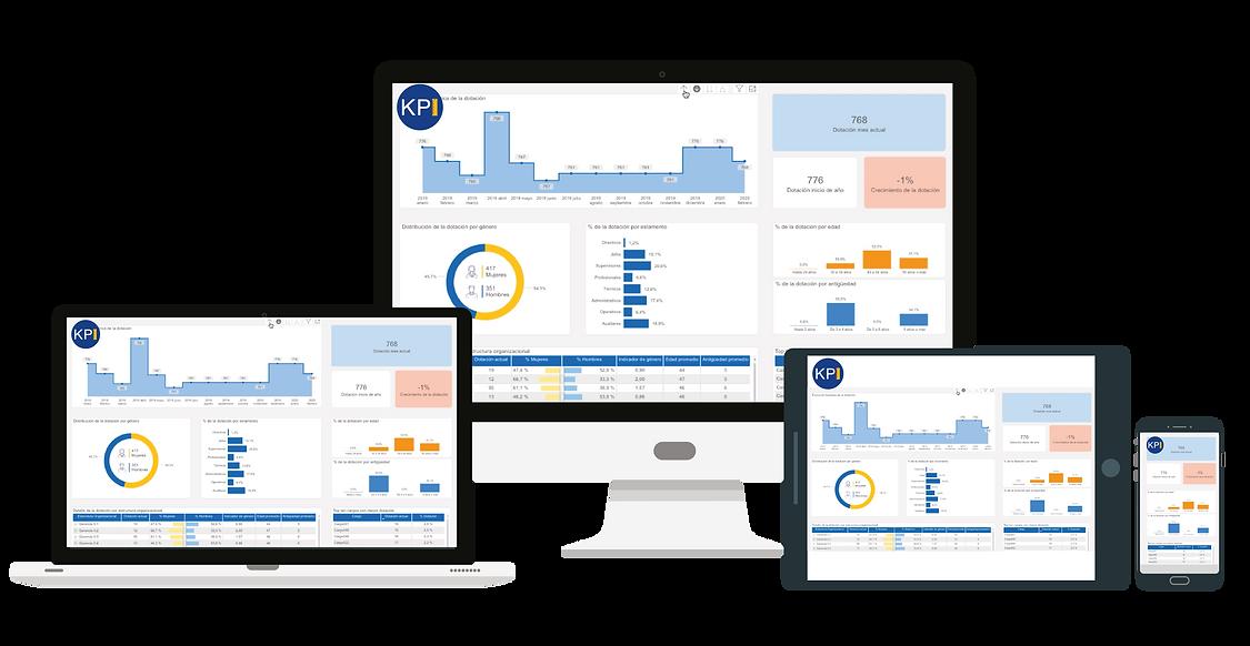 KPI-Dashboard-RRHH.png