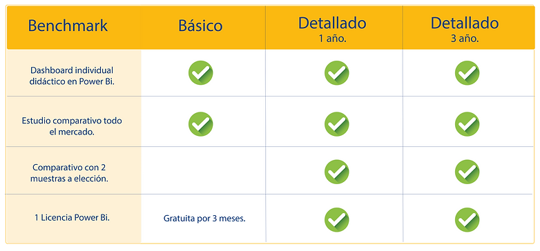 Benchmark comparativo-39.png