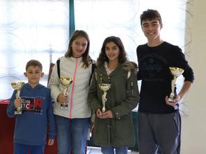 2ο Σχολικό Πρωτάθλημα Ζακύνθου - Αποτελέσματα