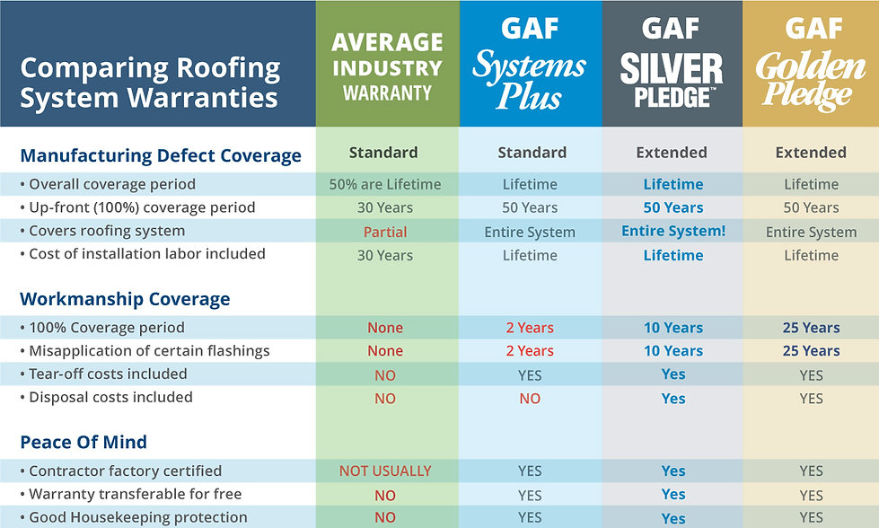 Compare-Truth-About-Roofing-Warranties.j
