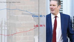 Will Labour Win The Next Election?