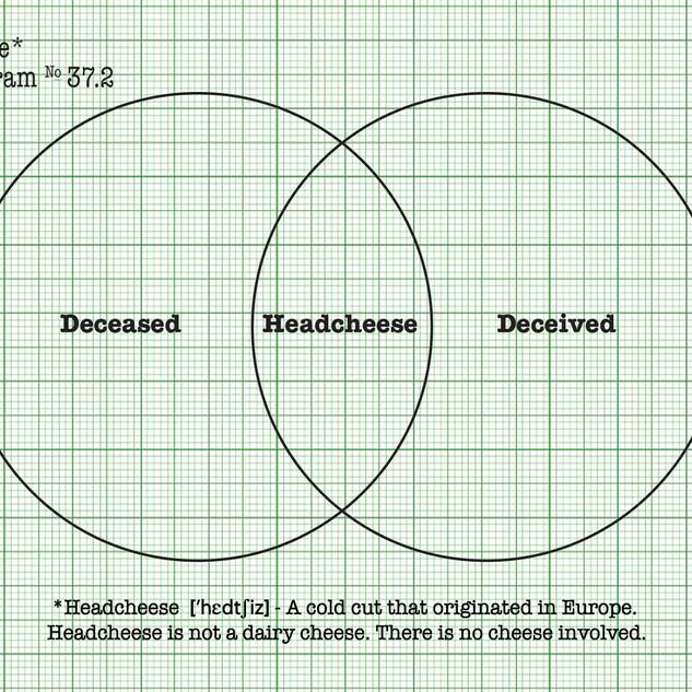 23 Deceased-Deceived-Venn-Diagramfor.jpg