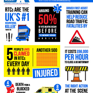 Road safety infographics