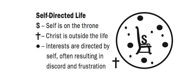 Self-Directed life.jpg