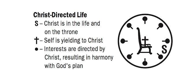 Christ Directed Life.jpg