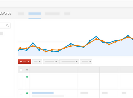 Why Aren't You Using Google Ads Find New Customers?