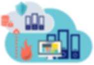 DRaaS, Cloud desktop