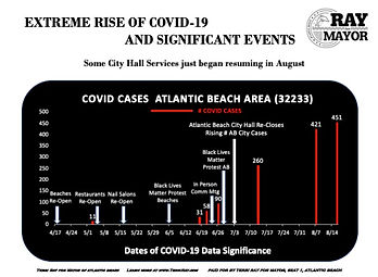 Covid AB Area Breakdown.jpg