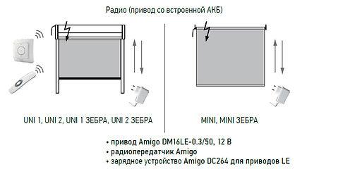 Mini electro.jpg