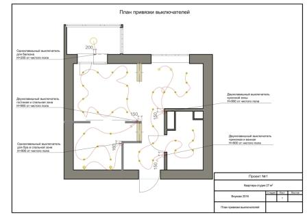 план привязки выключателей 28