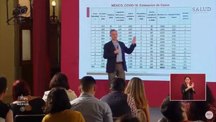 Quintana Roo podría tener mil 168 casos por Covid-19; en México asciende a 26 mil 519: Hugo López