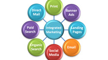 Integrated Marketing- the Next Step for Health System Marketing