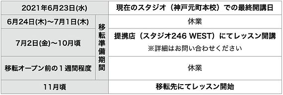 スクリーンショット 2021-05-27 18.52.28.png