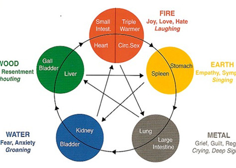 How your emotions could be affecting your health!