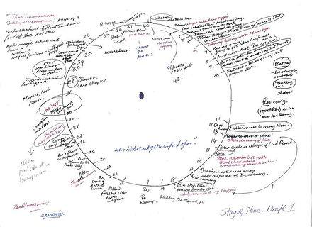 NMB_WritingDiagram1.jpg circular plan