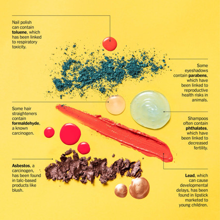 Do You Know What's in Your Cosmetics?
