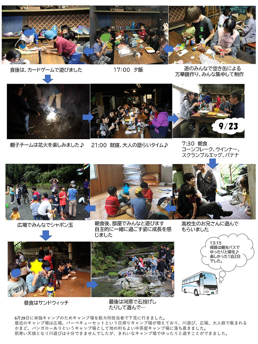 191123_2019単独キャンプ報告書_page-0002.jpg
