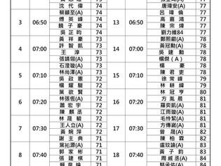 旭陽站-第二回合編組表