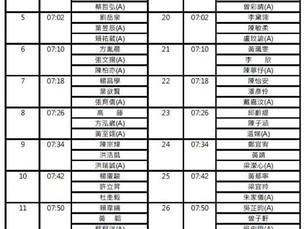 科技希望巡迴賽_彰化球場站_第一回合編組表