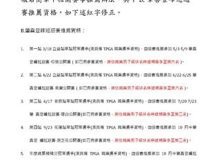 2021肇喜登峰巡迴賽推薦資格修正